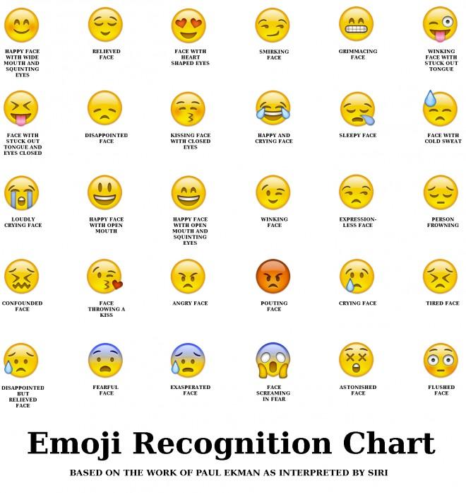 Emoji Artist Artist Using Emoji to